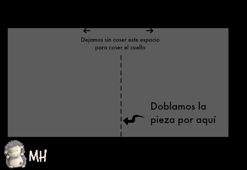 ESQUEMA PONCHO DE PUNTO