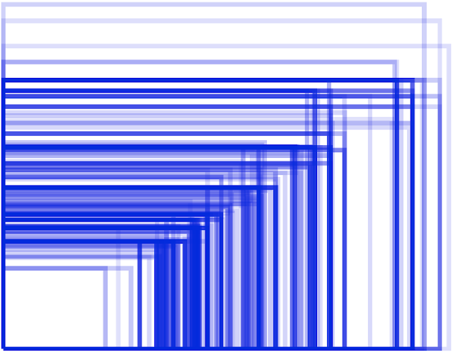 Android screen size fragmentation, July 2013