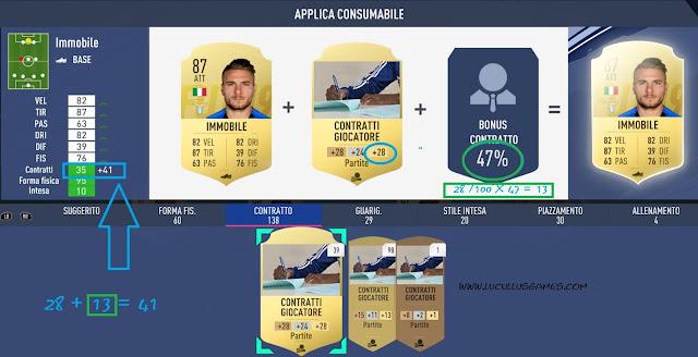 FIFA 19 Ultimate Team | rinnovo contratti