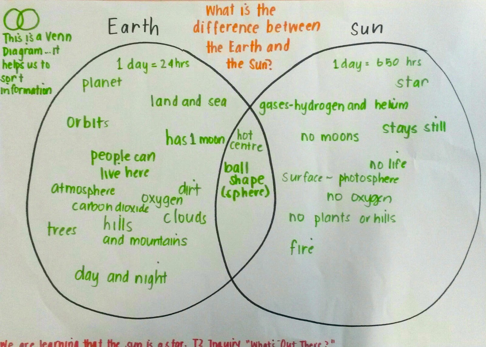 hight resolution of each planet has it s own unique features we think earth is the best planet as it s the only one we can live on the other planets are pretty cool too