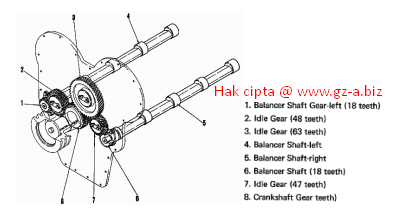 Balancer Shaft