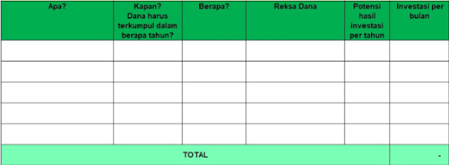Tabel Rencana Investasi