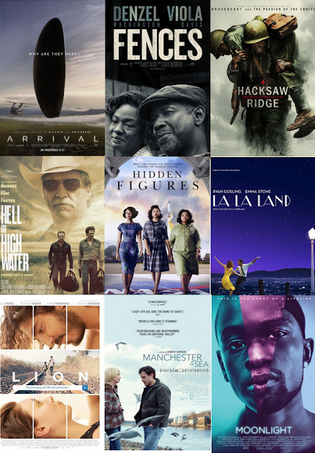 Oscars, Awards, nominees, best picture, 2017