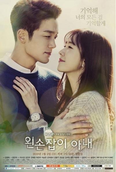 Sinopsis Drama Korea Left-Handed Wife