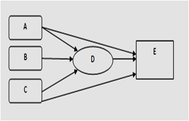 Variabel X Y Z Dalam Skripsi Kumpulan Berbagai Skripsi