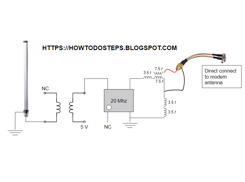Diagram Of Signal Booster - Wiring Diagram Structure