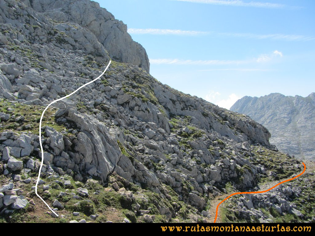 Ruta el Cable, Padiorna, Collado Jermoso, Palanca, Fuente De: Cruce con el camino de Liordes-refugio