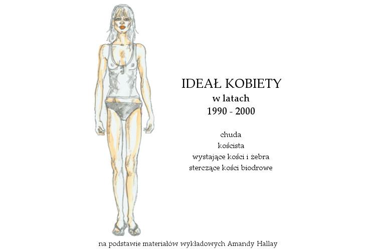 Agnieszka Sajdak-Nowicka ideał kobiety w latach dziewięćdziesiątych 1990 - 2000 na podstawie materiałów wykładowych Amandy Hallay