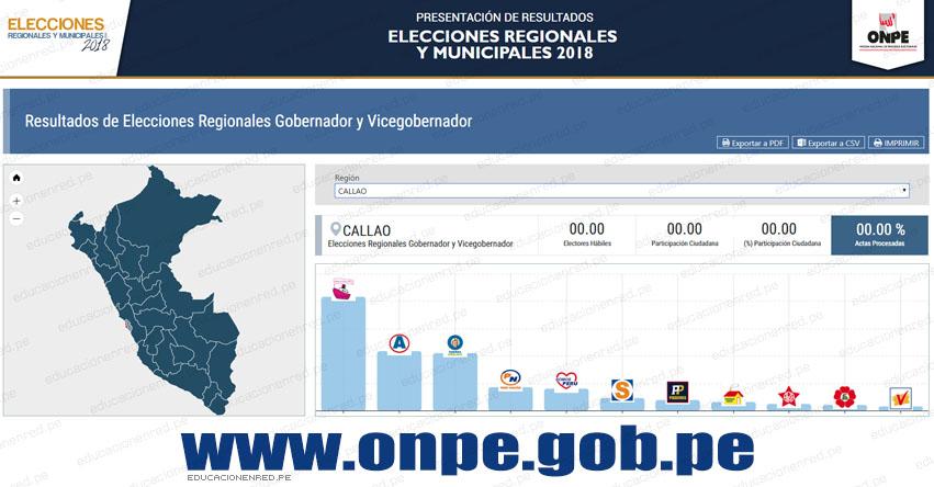 ONPE: Resultados Oficiales en CALLAO - Elecciones Regionales y Municipales 2018 (7 Octubre) www.onpe.gob.pe
