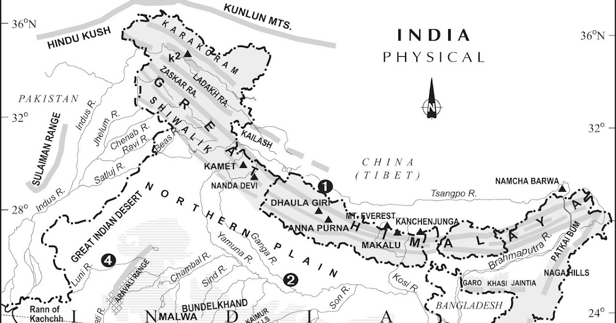 UPSC general studies and current affairs 2015: Physical