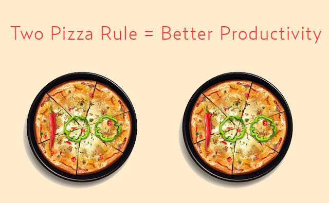Two Pizza Rule