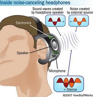 Dampak Buruk Mendengarkan Musik dengan Headset