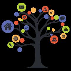 Cara Membuat Halaman Table of Content atau Sitemap