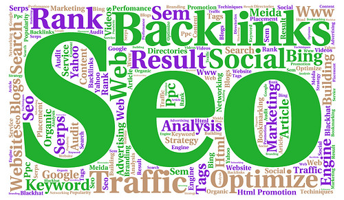 What is backlinks ?