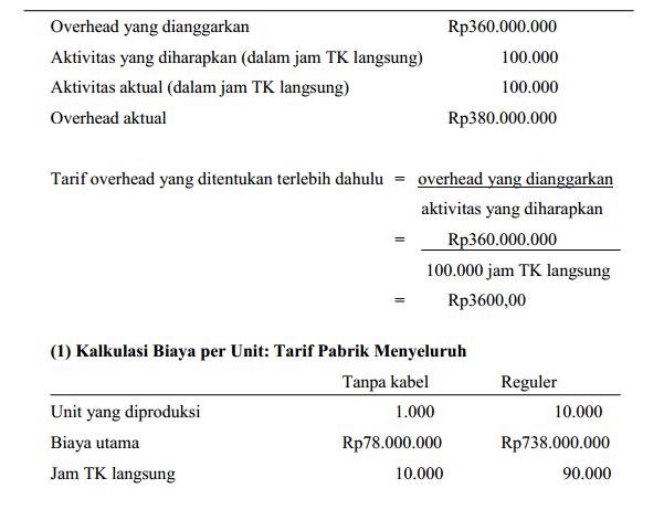 23 Contoh Soal Kalkulasi Biaya Produksi Tradisional Kumpulan Contoh Soal