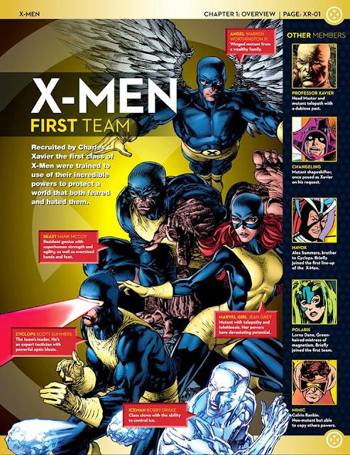 semua kelompok x-men marvel