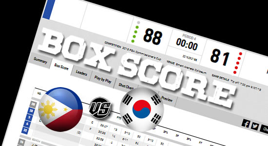 Box Score List: Gilas Pilipinas vs South Korea 2018 ASIAD