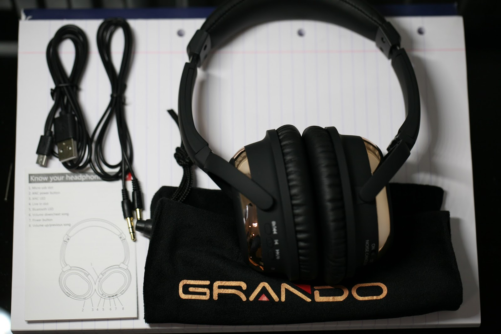 GRANDO Active Noise Cancelling Headphones Review