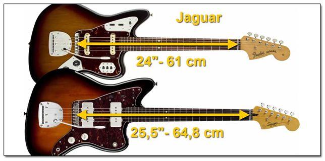 Longitud de Escala de las Guitarras Jaguar y Jazzmaster