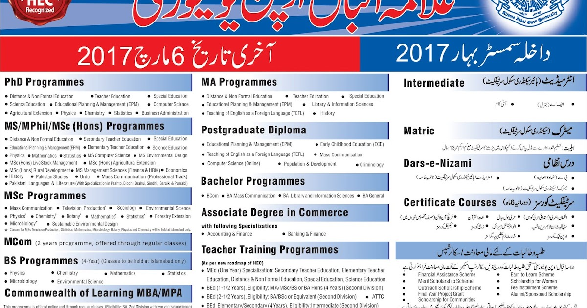 financial management m com aiou assigment 2013 Financial management code 562 level mba, old paper of aiou aiou old paper ct code 633 school organization & management – spring 2013 applied research-2 code 5786 program mphil – old paper of aiou.
