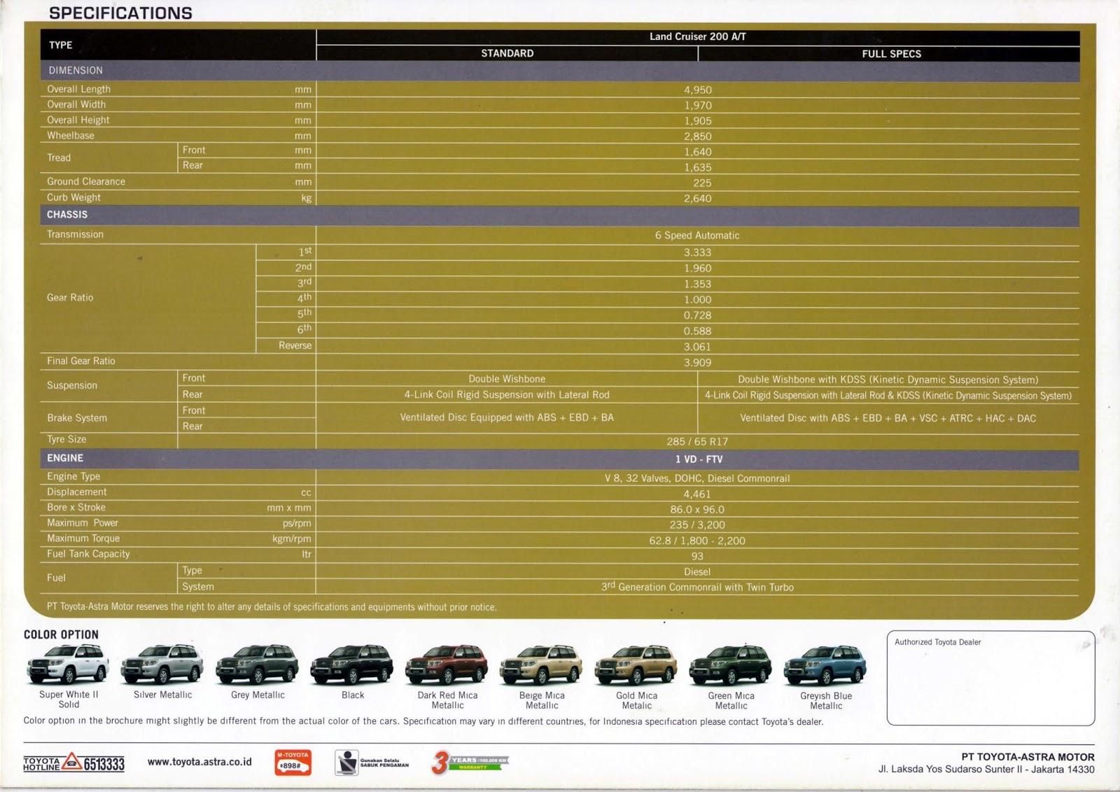 Spesifikasi Grand New Avanza 2015 Tipe G 2017 Brosur Toyota Landcruiser Kediri