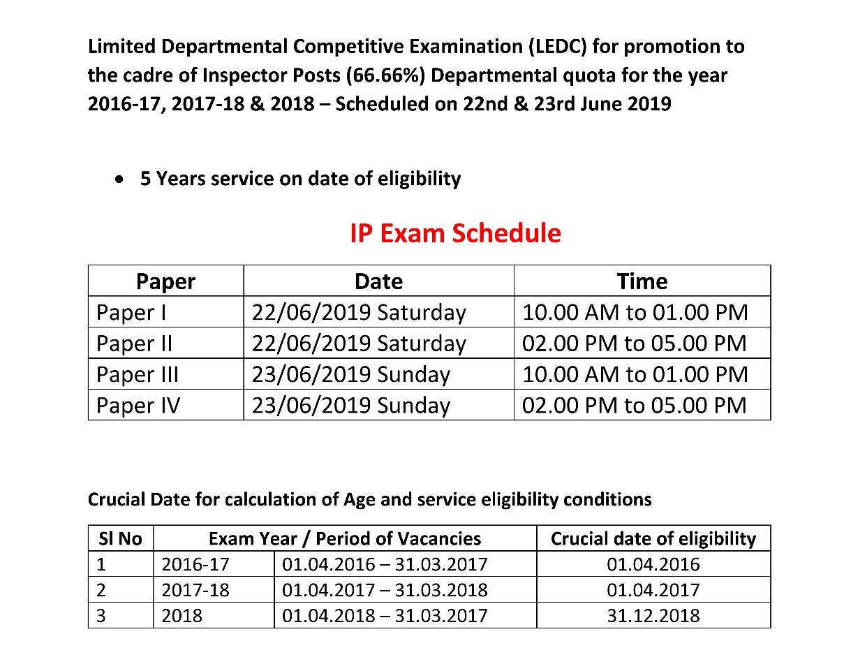 IPO exam schedule 2019