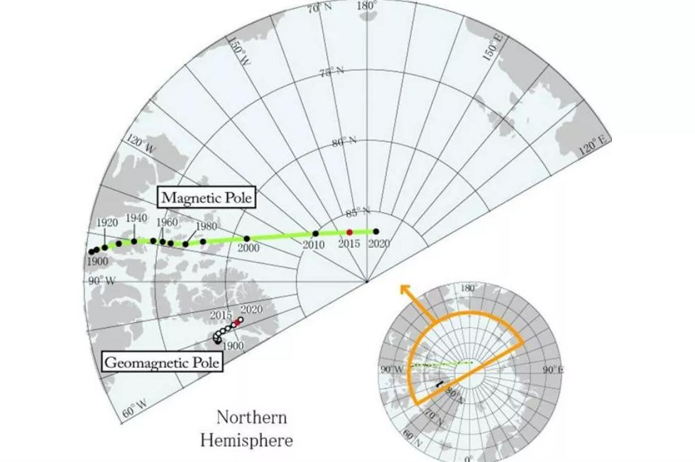 Il Polo Nord si sposta rapidamente verso la Siberia.