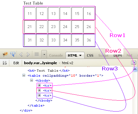 How To Extract Table Data/Read Table Data Using Selenium WebDriver