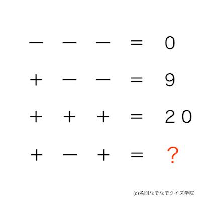 Q402 +−+=?