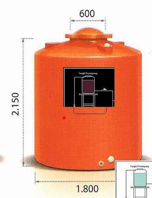 Memilih Tanki Penampungan Air Bersih | Rumah Minimalis ...