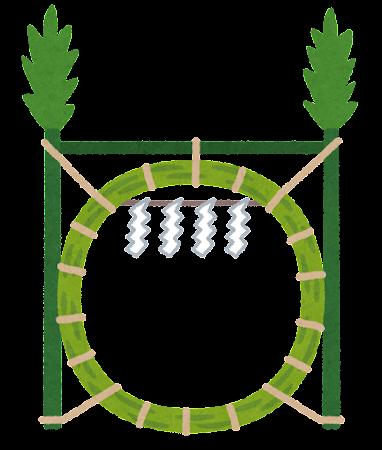 茅の輪のイラスト