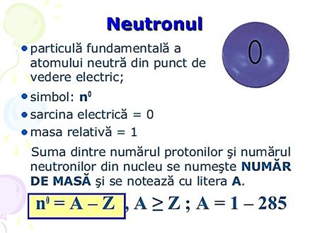 Care este particula pozitivă a atomului iar este particula neg