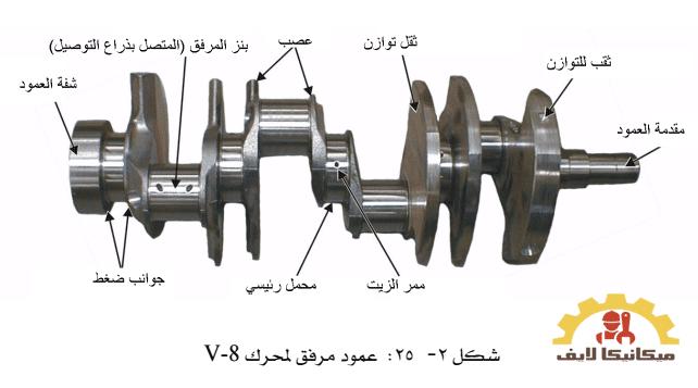 كتاب الأجزاء الميكانيكية لمحركات الاحتراق الداخلي Pdf ميكانيكا لايف
