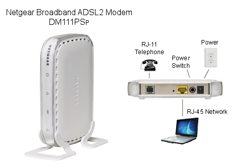 Connect The Dsl As Ilrated