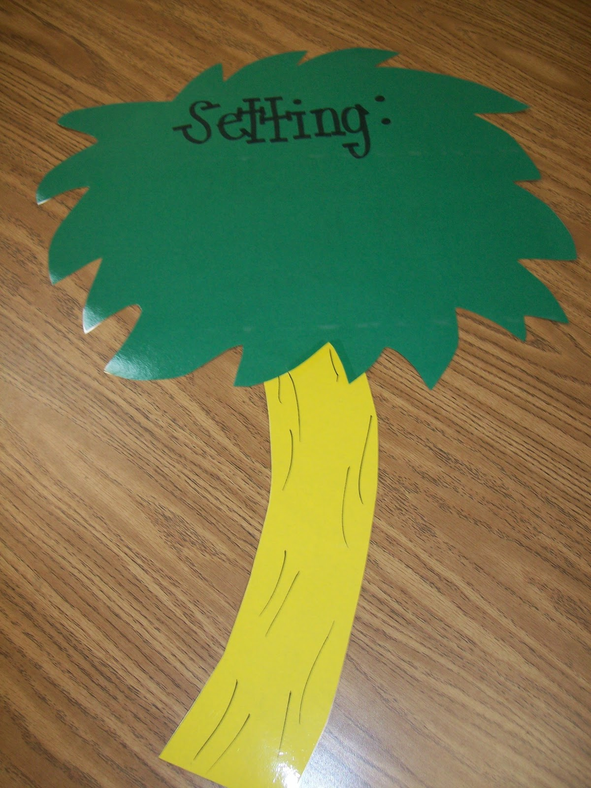 Teaching With Terhune Dr Seuss Book Activities For Read
