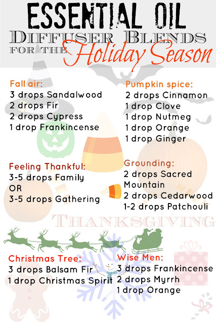 Great blends to get your home holiday ready!