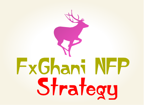 FxGhani NFP Strategy
