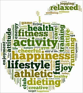 What Is Healthy Lifestyle