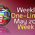 Weekly Current Affairs May 2018: Week I