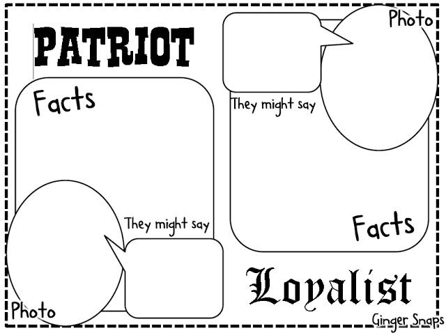 venn diagram of loyalist
