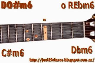 C#m6 =  Dbm6 chord