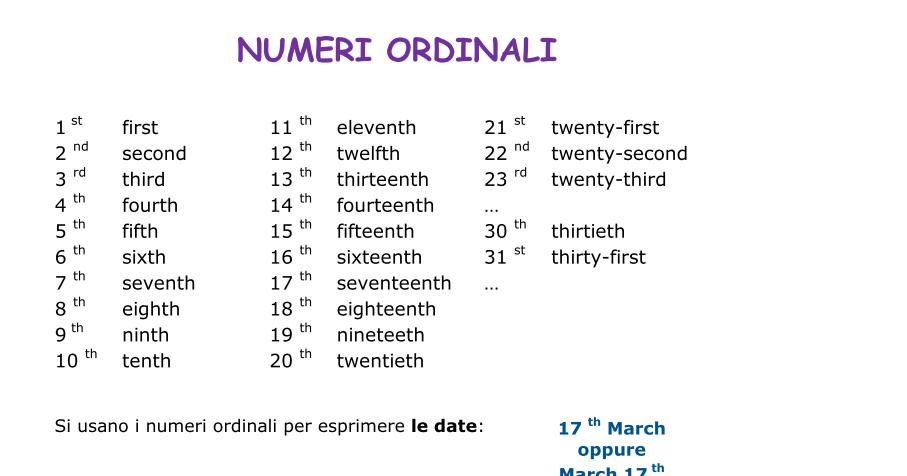 I Numeri in Inglese ordinali e cardinali da 1 a 100, a ...