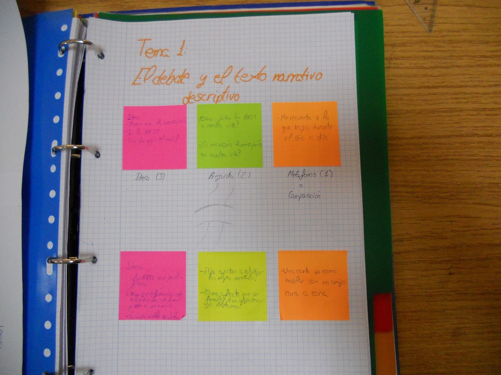 Espejos sobre papel: Rutinas de pensamiento