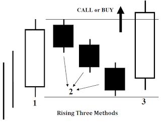 trik jitu trading binary dan forex paling akurat