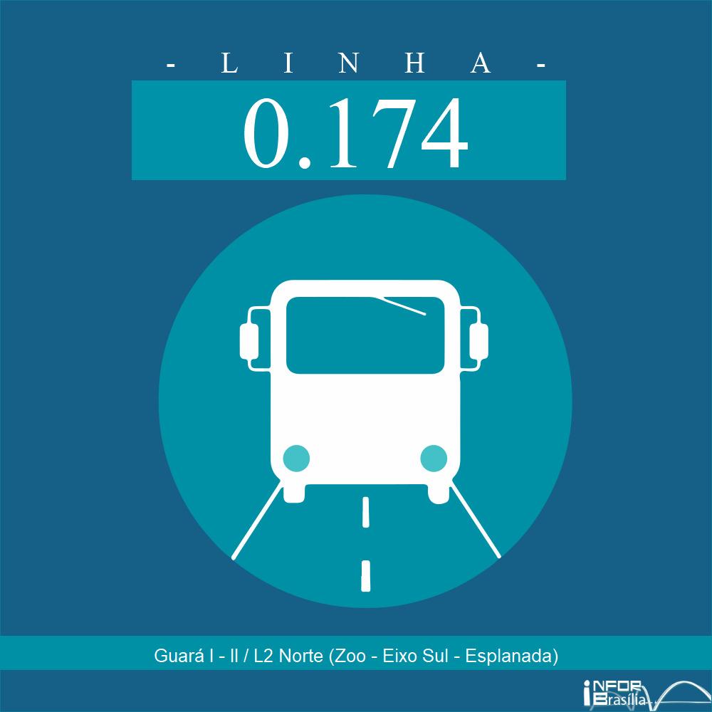 Horário de ônibus e itinerário 0.174 - Guará I - II / L2 Norte (Zoo - Eixo Sul - Esplanada)