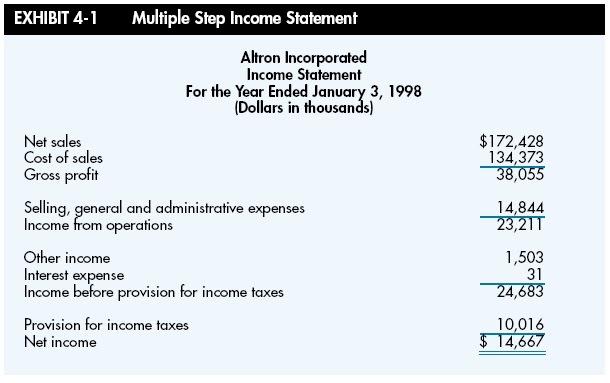 3 year income statement template search results for End of year financial report template