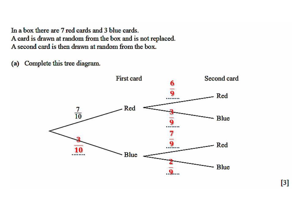 probability tree diagram without replacement vw golf mk5 tow bar wiring