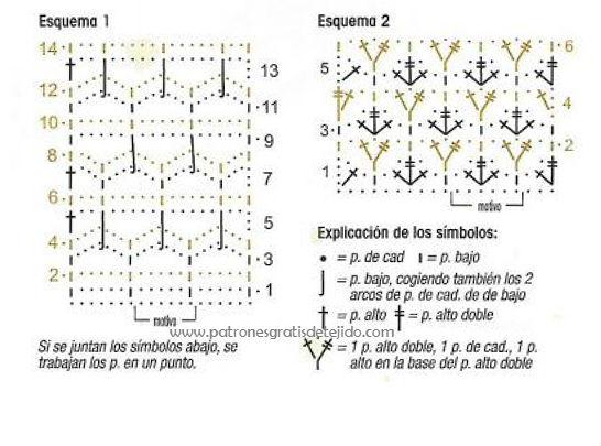 patrones-puntadas-crochet