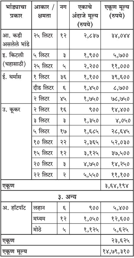 Dainik sanatan prabhat 02 04 16 for Dainik table