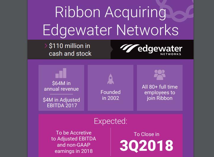 Converge! Network Digest: June 2018